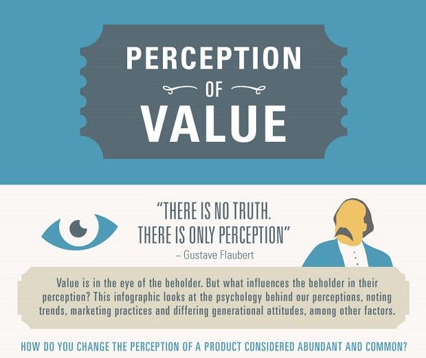 perception-of-value