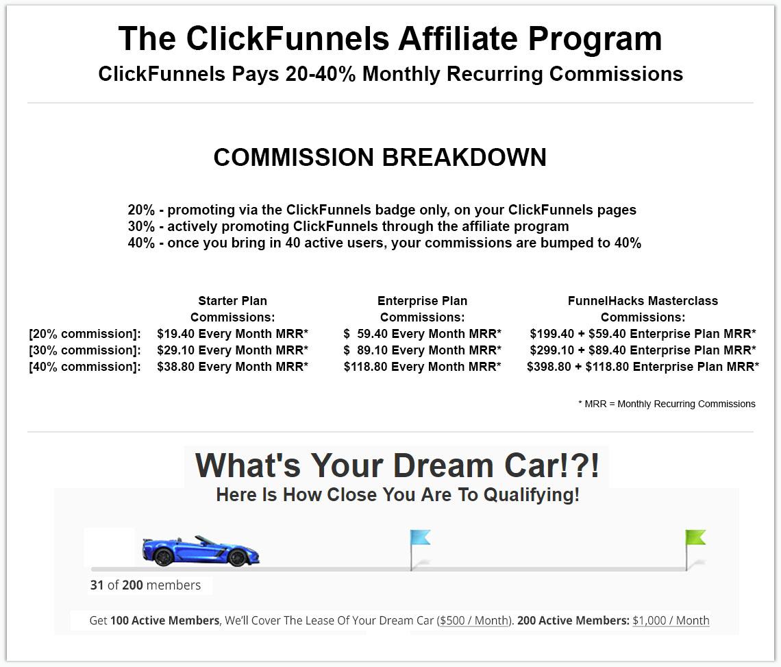 Clickfunnels® Affiliate Program Benefits